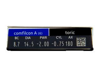 Biofinity Toric (6db lencse) - Paraméterek előnézete